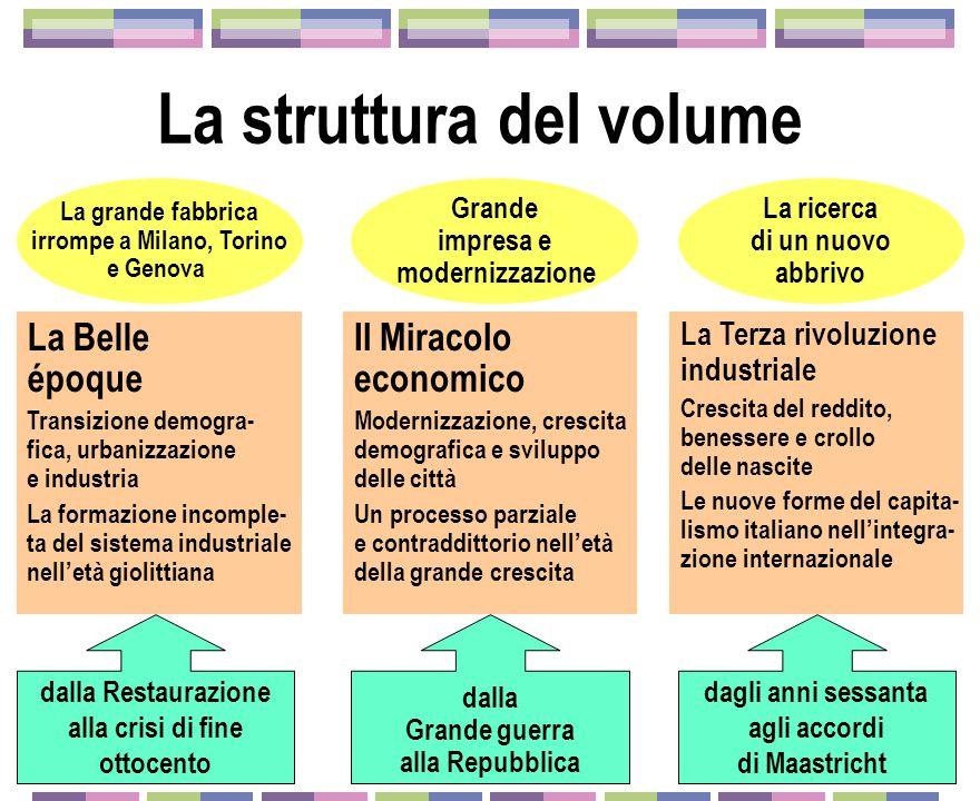 4 nicola crepax Programma per gli studenti frequentanti Nicola Crepax, Storia dellindustria in Italia, Bologna, Il Mulino inoltre Annamaria Falchero,