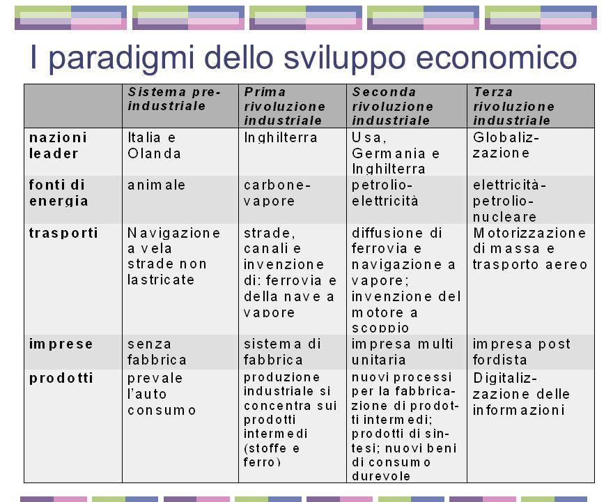 nicola crepax Due concetti di base Continuità e discontinuità nello sviluppo economico Agricoltura-Industria Le rivoluzioni industriali e i paradigmi