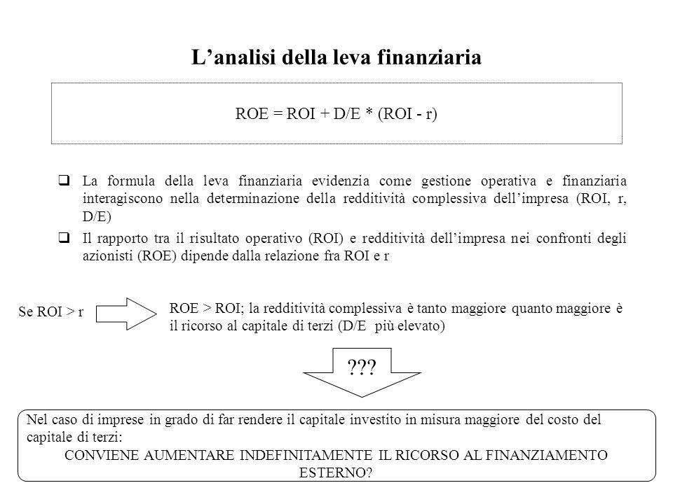 13 Lanalisi della leva finanziaria La formula della leva finanziaria evidenzia come gestione operativa e finanziaria interagiscono nella determinazione della redditività complessiva dellimpresa (ROI, r, D/E) Il rapporto tra il risultato operativo (ROI) e redditività dellimpresa nei confronti degli azionisti (ROE) dipende dalla relazione fra ROI e r ROE = ROI + D/E * (ROI - r) Se ROI > r ROE > ROI; la redditività complessiva è tanto maggiore quanto maggiore è il ricorso al capitale di terzi (D/E più elevato) ??.