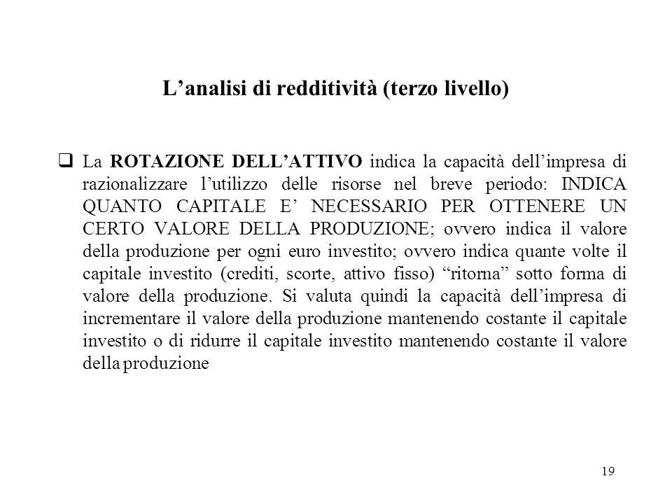19 Lanalisi di redditività (terzo livello) La ROTAZIONE DELLATTIVO indica la capacità dellimpresa di razionalizzare lutilizzo delle risorse nel breve