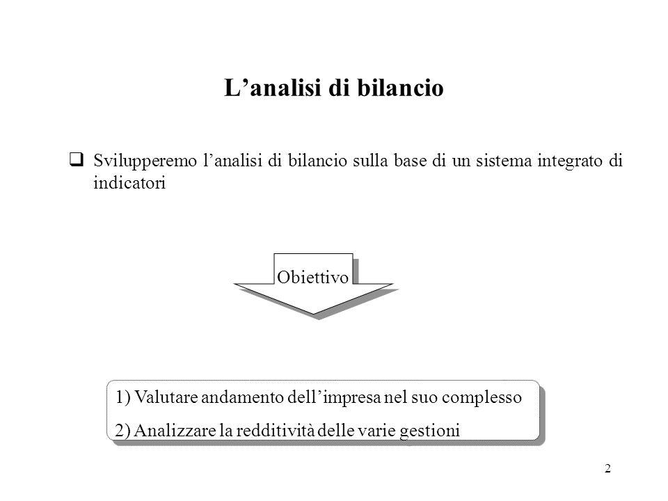 2 Lanalisi di bilancio Svilupperemo lanalisi di bilancio sulla base di un sistema integrato di indicatori Obiettivo 1) Valutare andamento dellimpresa