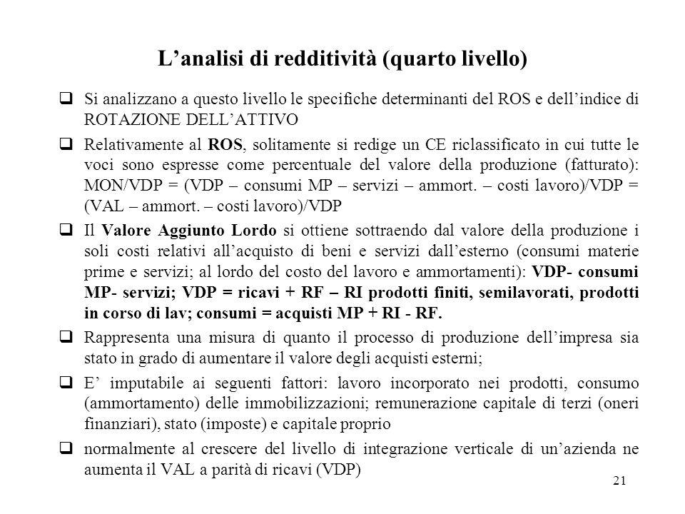 21 Lanalisi di redditività (quarto livello) Si analizzano a questo livello le specifiche determinanti del ROS e dellindice di ROTAZIONE DELLATTIVO Relativamente al ROS, solitamente si redige un CE riclassificato in cui tutte le voci sono espresse come percentuale del valore della produzione (fatturato): MON/VDP = (VDP – consumi MP – servizi – ammort.