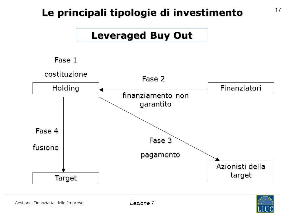 Gestione Finanziaria delle Imprese Lezione 7 17 Le principali tipologie di investimento Holding Target Azionisti della target Finanziatori Fase 2 Fase