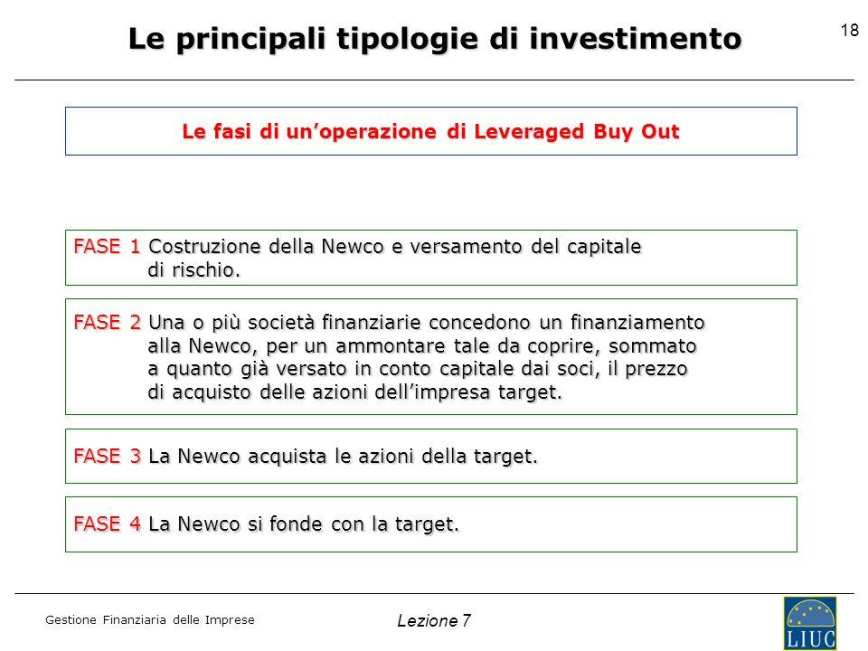Gestione Finanziaria delle Imprese Lezione 7 18 Le principali tipologie di investimento Le fasi di unoperazione di Leveraged Buy Out FASE 1 Costruzion
