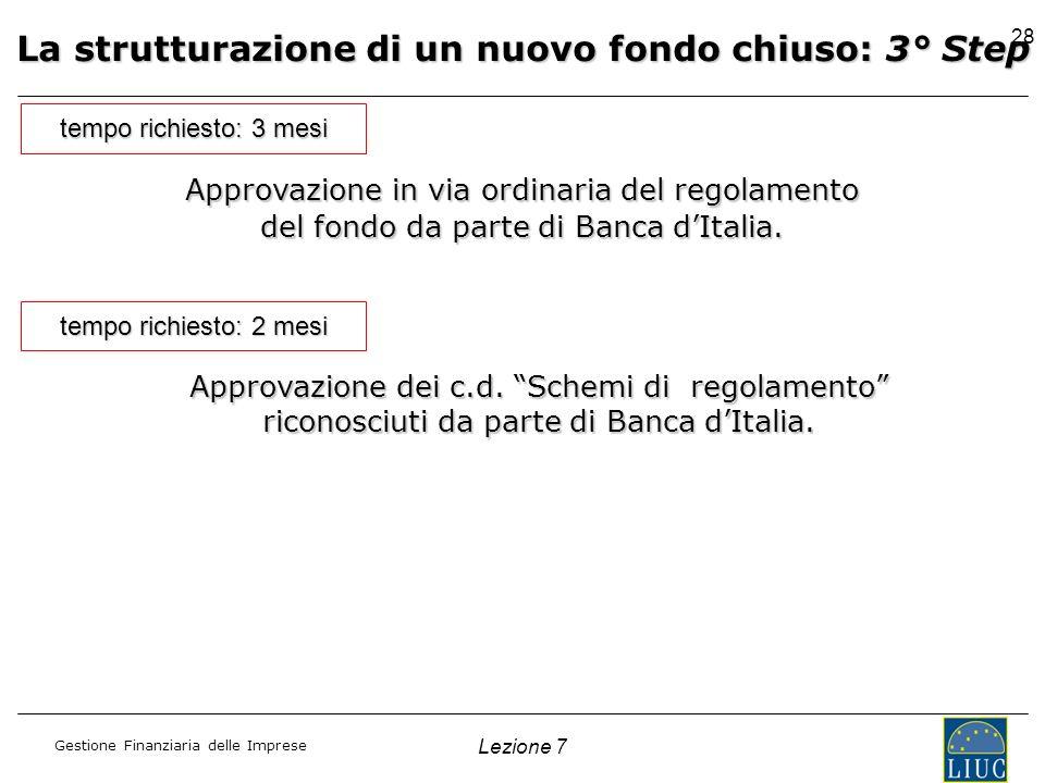 Gestione Finanziaria delle Imprese Lezione 7 28 La strutturazione di un nuovo fondo chiuso: 3° Step tempo richiesto: 3 mesi Approvazione in via ordina