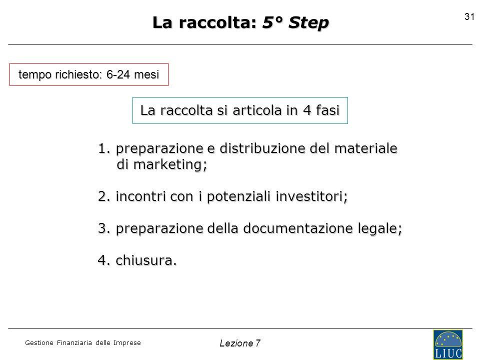 Gestione Finanziaria delle Imprese Lezione 7 31 La raccolta: 5° Step La raccolta si articola in 4 fasi 1. preparazione e distribuzione del materiale d