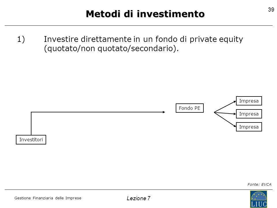 Gestione Finanziaria delle Imprese 39 1)Investire direttamente in un fondo di private equity (quotato/non quotato/secondario). Fonte: EVCA Fondo PE Im