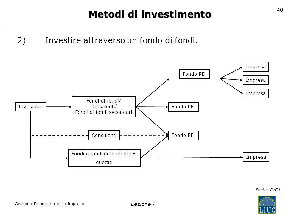Gestione Finanziaria delle Imprese 40 2)Investire attraverso un fondo di fondi. Investitori Fondi di fondi/ Consulenti/ Fondi di fondi secondari Fondo