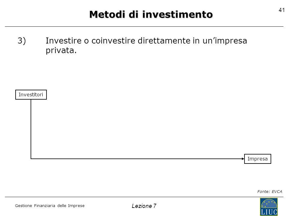 Gestione Finanziaria delle Imprese 41 3)Investire o coinvestire direttamente in unimpresa privata. Investitori Impresa Lezione 7 Fonte: EVCA Metodi di