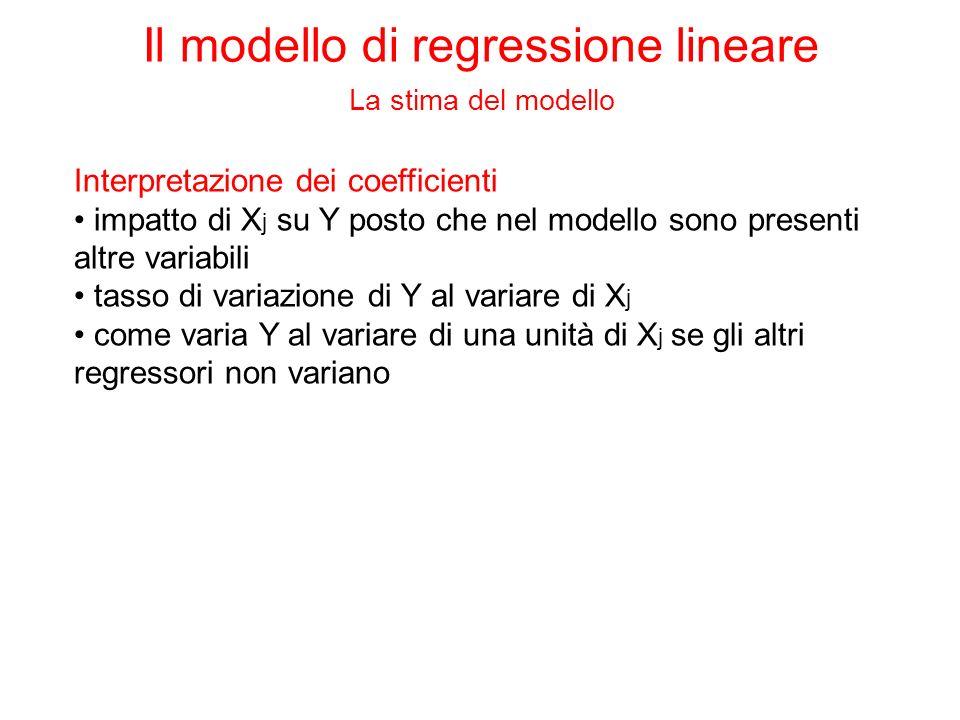 Interpretazione dei coefficienti impatto di X j su Y posto che nel modello sono presenti altre variabili tasso di variazione di Y al variare di X j co