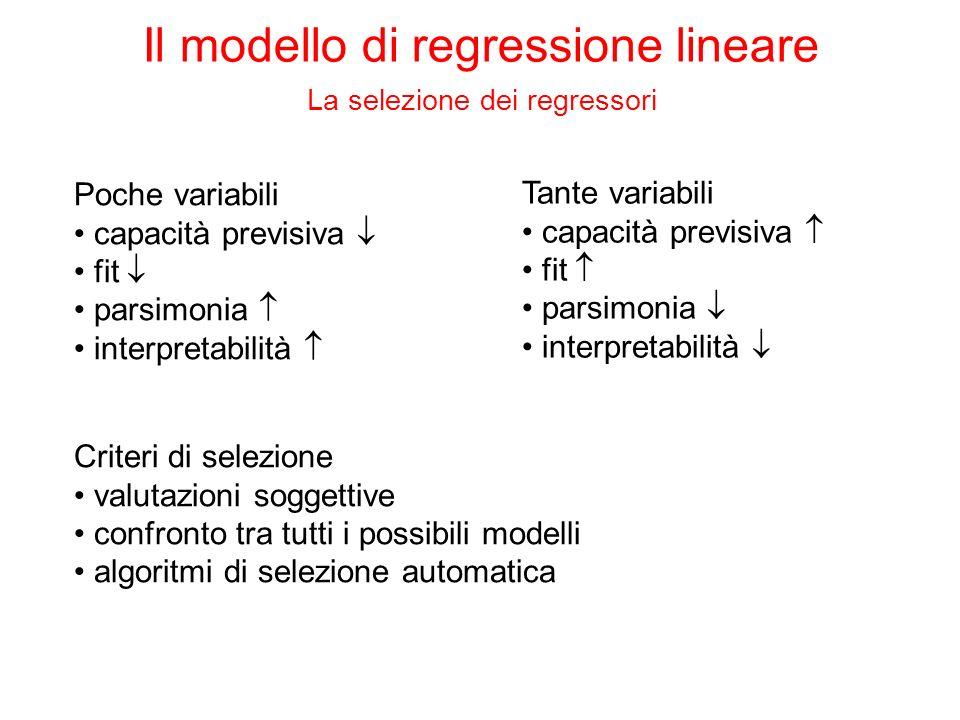 Poche variabili capacità previsiva fit parsimonia interpretabilità Criteri di selezione valutazioni soggettive confronto tra tutti i possibili modelli