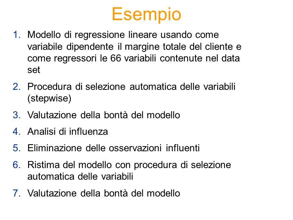 Esempio 1.Modello di regressione lineare usando come variabile dipendente il margine totale del cliente e come regressori le 66 variabili contenute ne