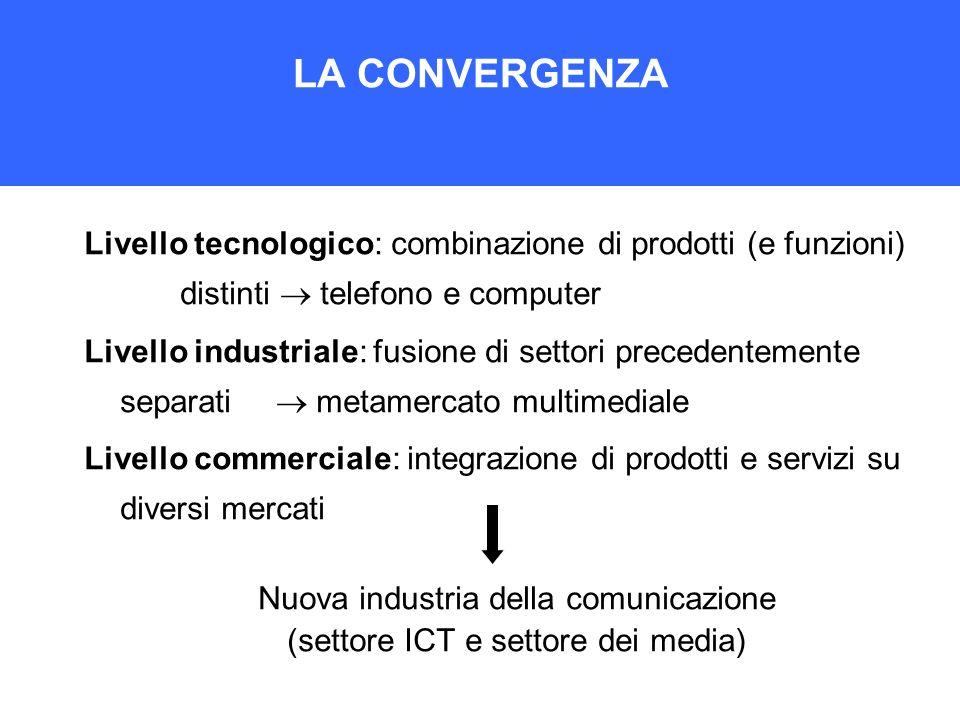 LA CONVERGENZA Livello tecnologico: combinazione di prodotti (e funzioni) distinti telefono e computer Livello industriale: fusione di settori precede