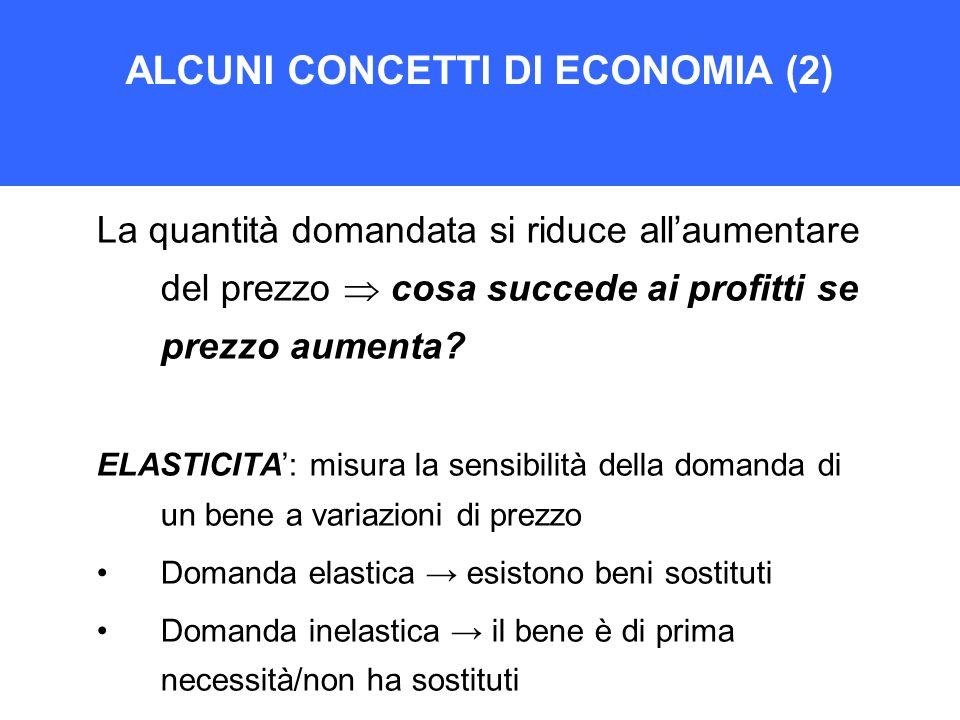 ALCUNI CONCETTI DI ECONOMIA (2) La quantità domandata si riduce allaumentare del prezzo cosa succede ai profitti se prezzo aumenta? ELASTICITA: misura