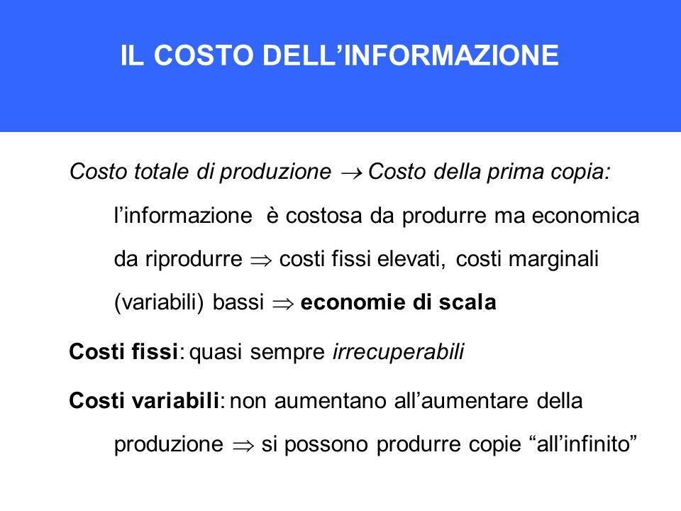 IL COSTO DELLINFORMAZIONE Costo totale di produzione Costo della prima copia: linformazione è costosa da produrre ma economica da riprodurre costi fis