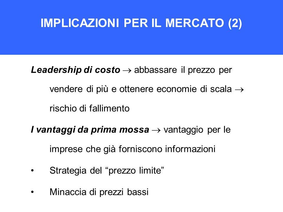 IMPLICAZIONI PER IL MERCATO (2) Leadership di costo abbassare il prezzo per vendere di più e ottenere economie di scala rischio di fallimento I vantag