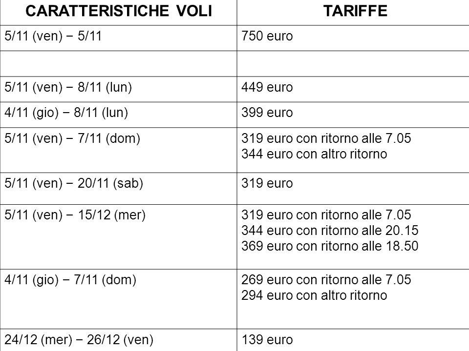 CARATTERISTICHE VOLITARIFFE 5/11 (ven) – 5/11 750 euro 5/11 (ven) – 8/11 (lun) 449 euro 4/11 (gio) – 8/11 (lun) 399 euro 5/11 (ven) – 7/11 (dom) 319 e