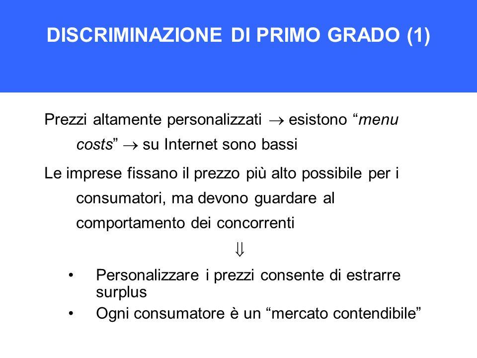DISCRIMINAZIONE DI PRIMO GRADO (1) Prezzi altamente personalizzati esistono menu costs su Internet sono bassi Le imprese fissano il prezzo più alto po