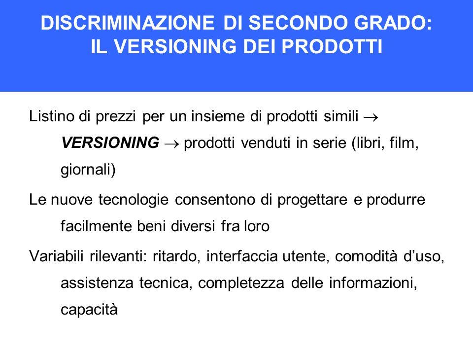 DISCRIMINAZIONE DI SECONDO GRADO: IL VERSIONING DEI PRODOTTI Listino di prezzi per un insieme di prodotti simili VERSIONING prodotti venduti in serie
