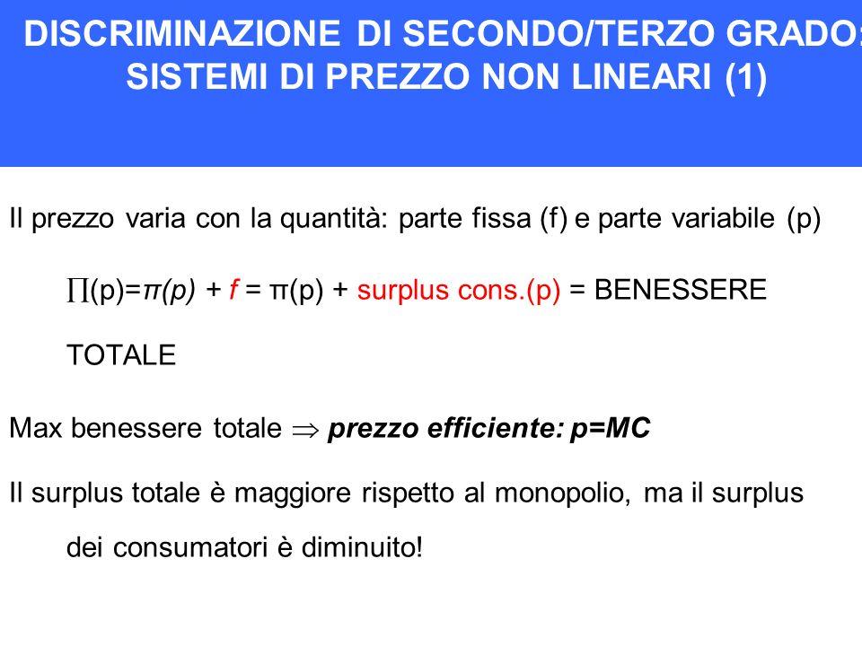 DISCRIMINAZIONE DI SECONDO/TERZO GRADO: SISTEMI DI PREZZO NON LINEARI (1) Il prezzo varia con la quantità: parte fissa (f) e parte variabile (p) (p)=π