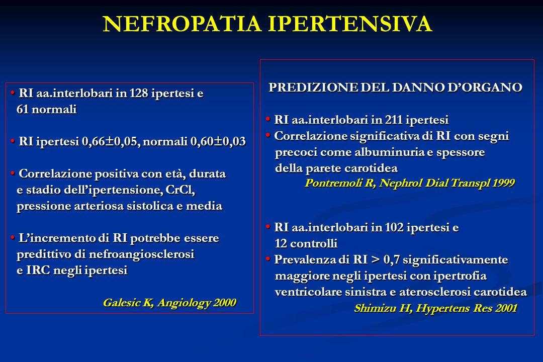 RI aa.interlobari in 128 ipertesi e RI aa.interlobari in 128 ipertesi e 61 normali 61 normali RI ipertesi 0,66±0,05, normali 0,60±0,03 RI ipertesi 0,6
