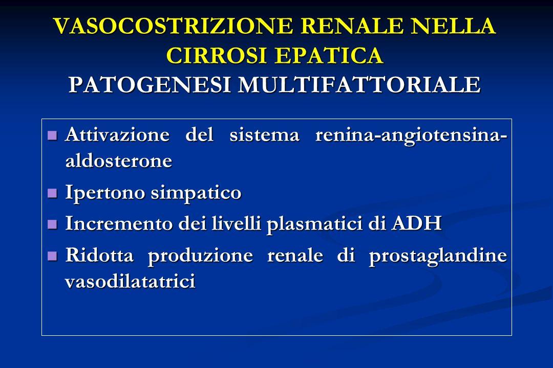 VASOCOSTRIZIONE RENALE NELLA CIRROSI EPATICA PATOGENESI MULTIFATTORIALE Attivazione del sistema renina-angiotensina- aldosterone Attivazione del siste