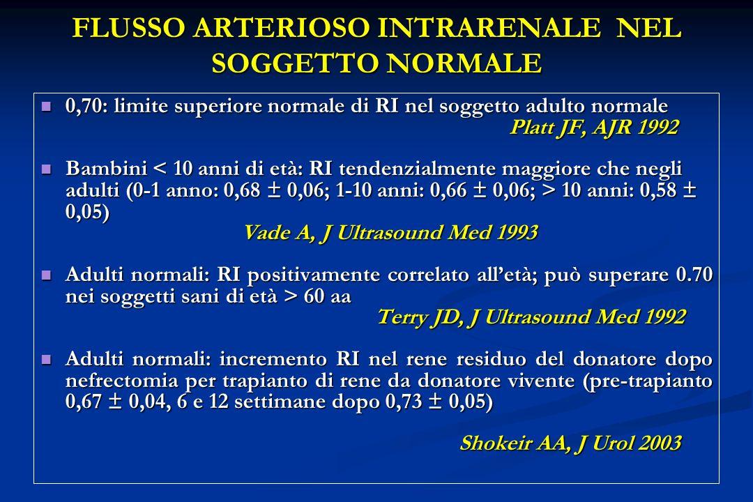 0,70: limite superiore normale di RI nel soggetto adulto normale Platt JF, AJR 1992 0,70: limite superiore normale di RI nel soggetto adulto normale P