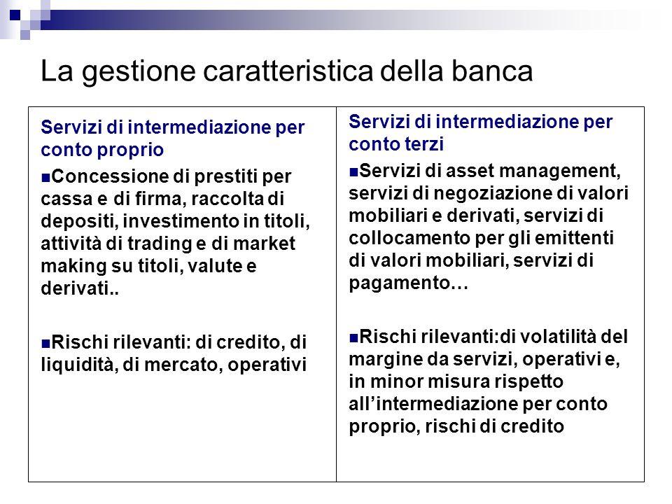 La gestione caratteristica della banca Servizi di intermediazione per conto proprio Concessione di prestiti per cassa e di firma, raccolta di depositi
