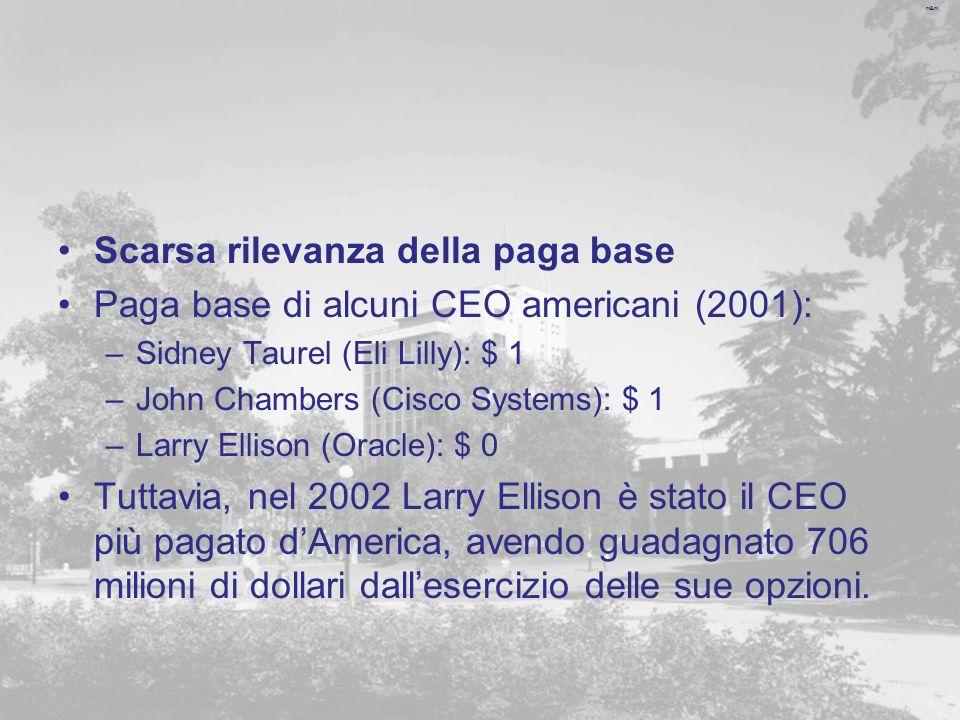 m&m Scarsa rilevanza della paga base Paga base di alcuni CEO americani (2001): –Sidney Taurel (Eli Lilly): $ 1 –John Chambers (Cisco Systems): $ 1 –Larry Ellison (Oracle): $ 0 Tuttavia, nel 2002 Larry Ellison è stato il CEO più pagato dAmerica, avendo guadagnato 706 milioni di dollari dallesercizio delle sue opzioni.