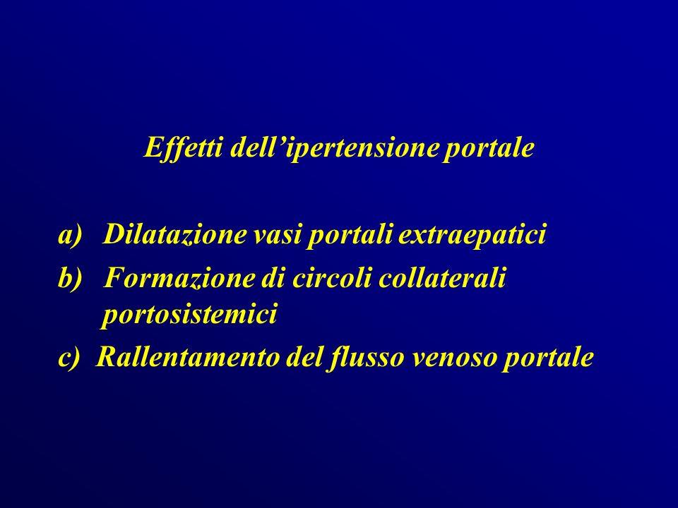 Circolo collaterale portosistemico in cirrosi.