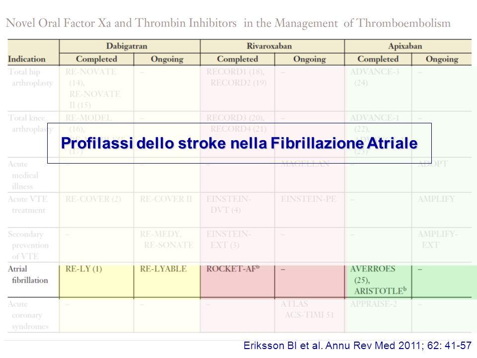 Eriksson BI et al. Annu Rev Med 2011; 62: 41-57 Profilassi dello stroke nella Fibrillazione Atriale Profilassi dello stroke nella Fibrillazione Atrial