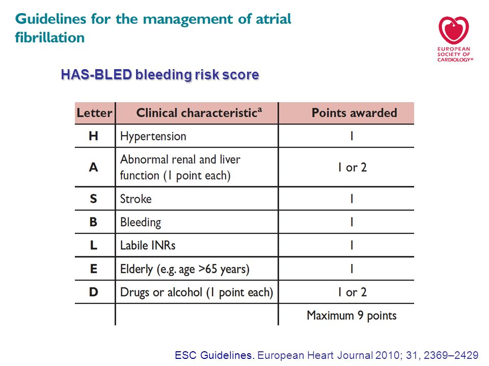 ESC Guidelines. European Heart Journal 2010; 31, 2369–2429 HAS-BLED bleeding risk score