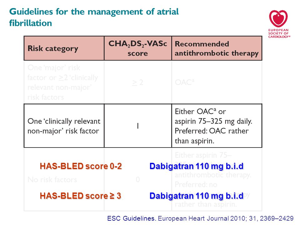 ESC Guidelines. European Heart Journal 2010; 31, 2369–2429 HAS-BLED score 0-2 Dabigatran 110 mg b.i.d HAS-BLED score 3 Dabigatran 110 mg b.i.d