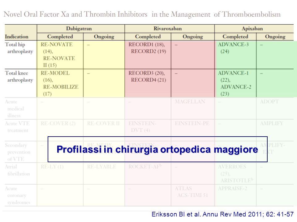 Eriksson BI et al. Annu Rev Med 2011; 62: 41-57 Profilassi in chirurgia ortopedica maggiore Profilassi in chirurgia ortopedica maggiore