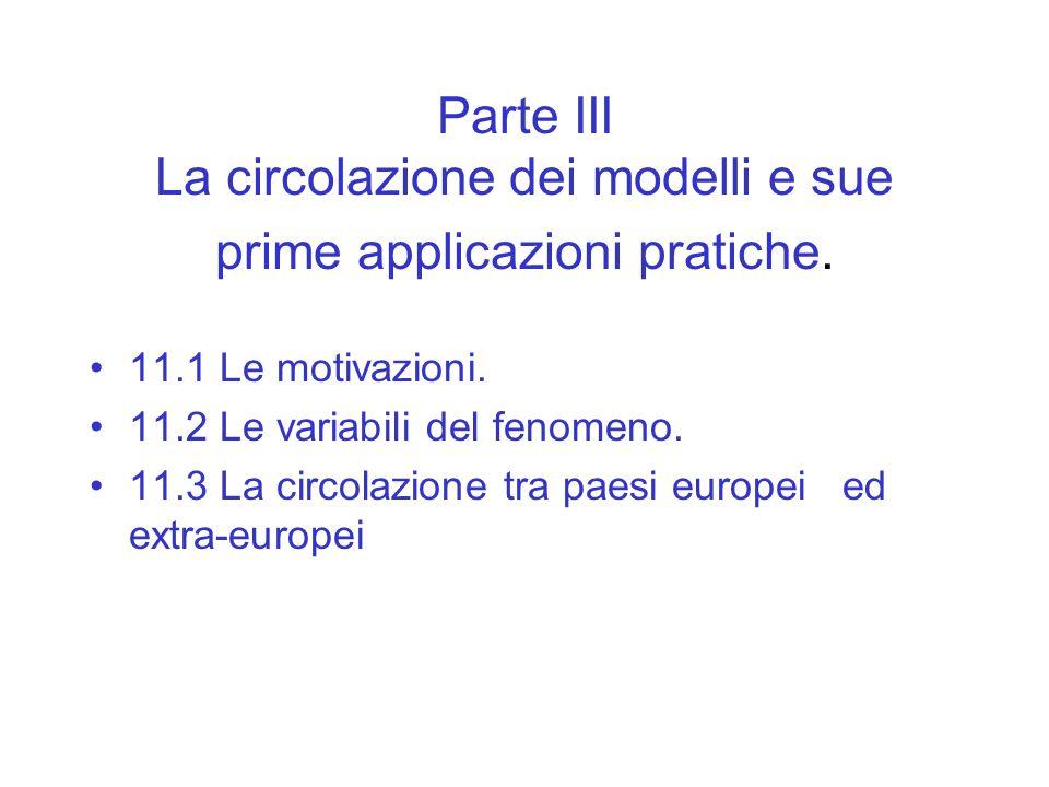 Parte III La circolazione dei modelli e sue prime applicazioni pratiche. 11.1 Le motivazioni. 11.2 Le variabili del fenomeno. 11.3 La circolazione tra