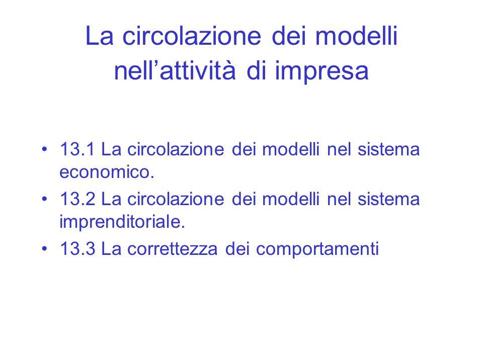 La circolazione dei modelli nellattività di impresa 13.1 La circolazione dei modelli nel sistema economico. 13.2 La circolazione dei modelli nel siste