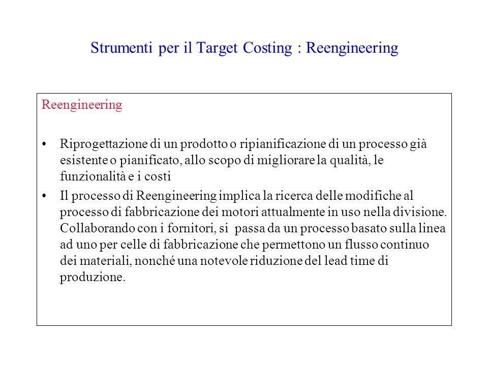 Strumenti per il Target Costing : Reengineering Reengineering Riprogettazione di un prodotto o ripianificazione di un processo già esistente o pianifi