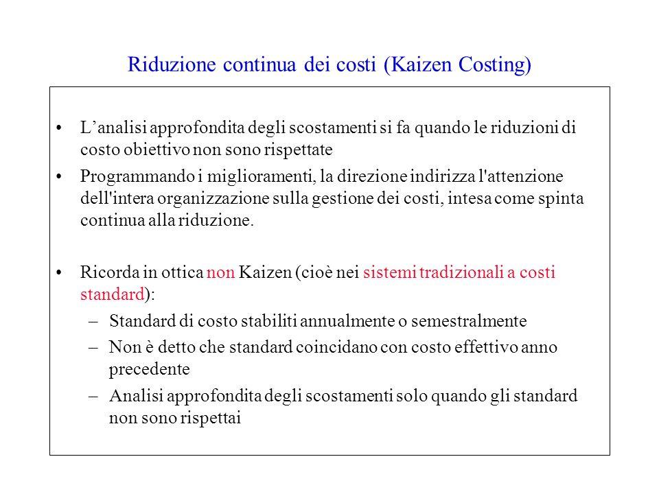 Riduzione continua dei costi (Kaizen Costing) Lanalisi approfondita degli scostamenti si fa quando le riduzioni di costo obiettivo non sono rispettate
