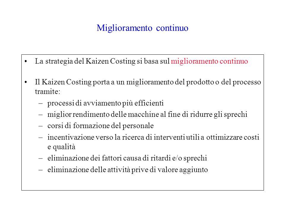 Miglioramento continuo La strategia del Kaizen Costing si basa sul miglioramento continuo Il Kaizen Costing porta a un miglioramento del prodotto o de