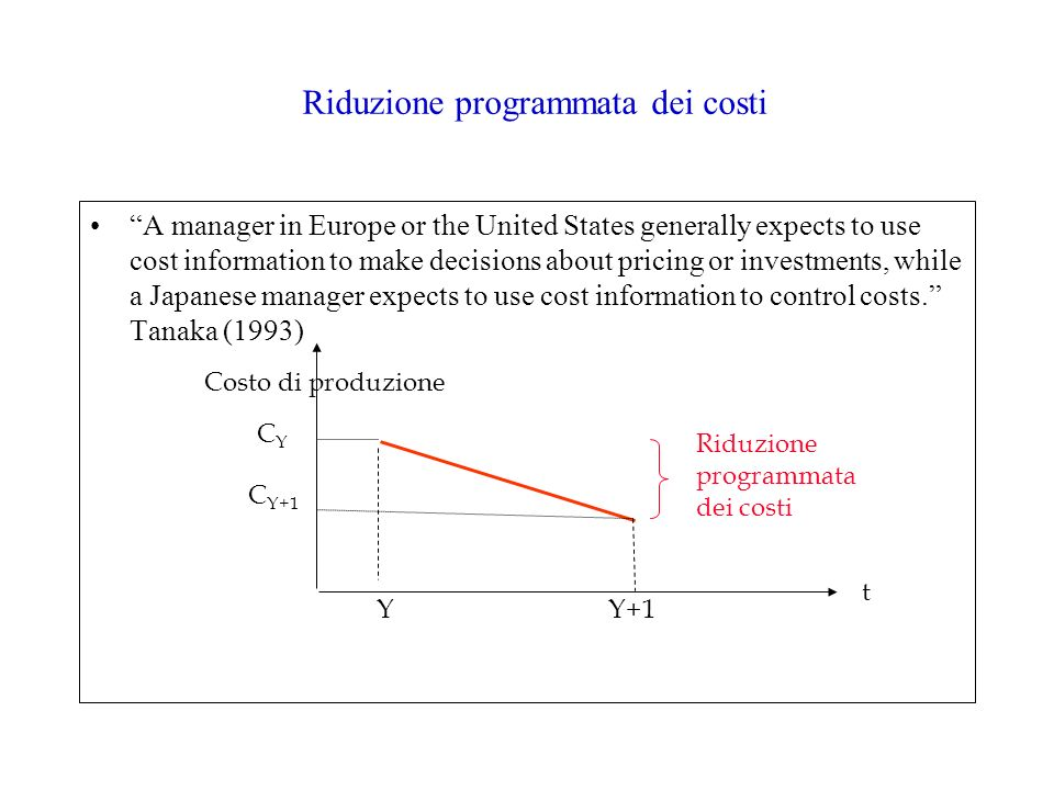 Riduzione programmata dei costi A manager in Europe or the United States generally expects to use cost information to make decisions about pricing or