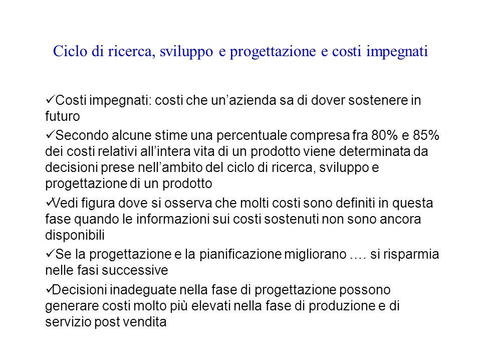 Gli strumenti per il target costing Che fare se, come nellesempio, il target profit non è raggiunto, ovvero il costo esistente è maggiore del target costing.