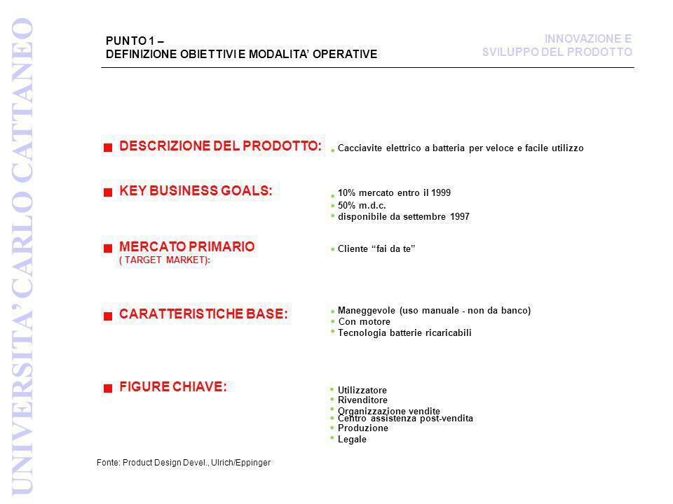 PUNTO 1 – DEFINIZIONE OBIETTIVI E MODALITA OPERATIVE Fonte: Product Design Devel., Ulrich/Eppinger DESCRIZIONE DEL PRODOTTO: KEY BUSINESS GOALS: Cacci