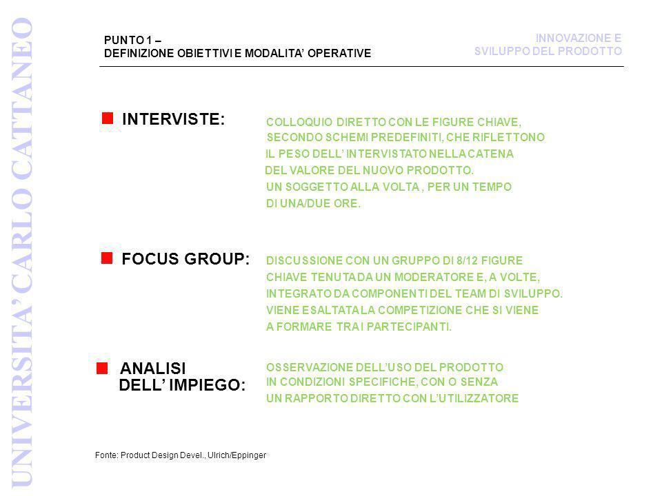 Fonte: Product Design Devel., Ulrich/Eppinger INTERVISTE: COLLOQUIO DIRETTO CON LE FIGURE CHIAVE, SECONDO SCHEMI PREDEFINITI, CHE RIFLETTONO IL PESO D