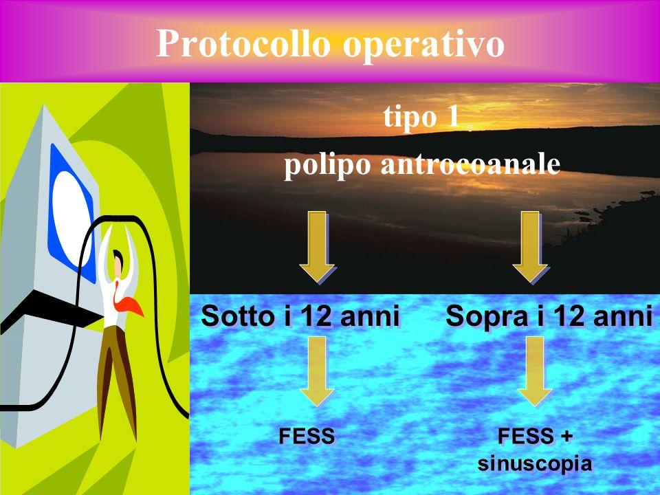 Protocollo operativo tipo 1 polipo antrocoanale Sotto i 12 anni Sopra i 12 anni FESS FESS + sinuscopia
