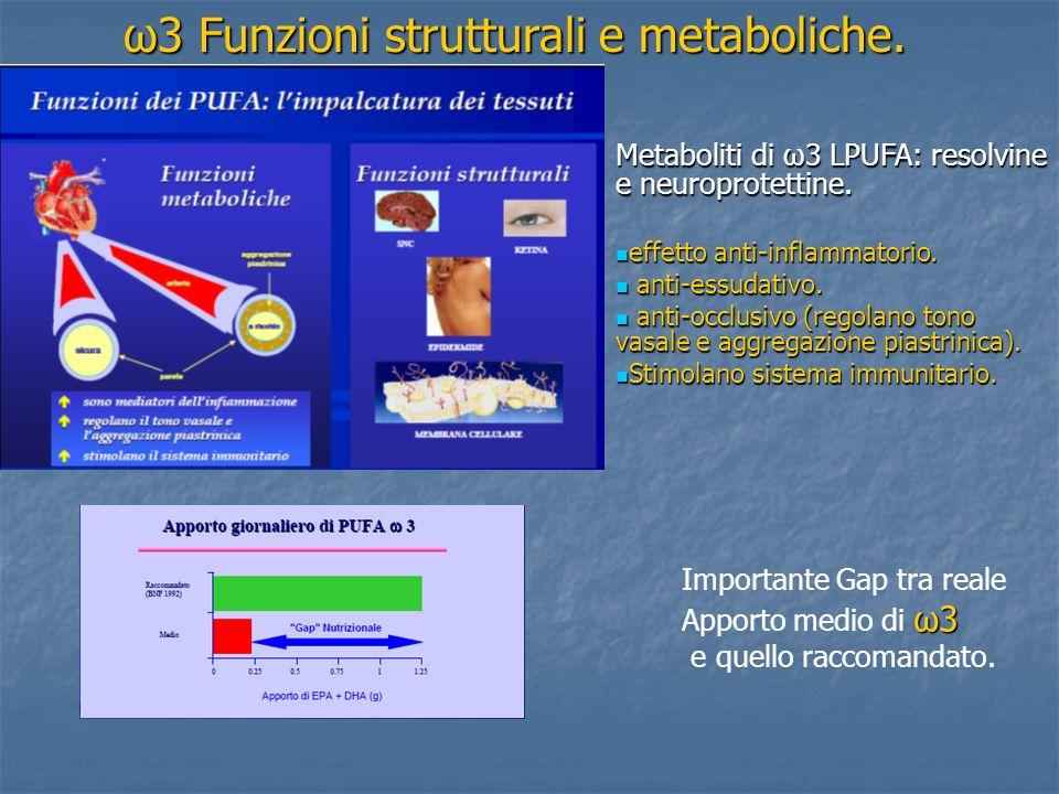 ω3 Funzioni strutturali e metaboliche. Importante Gap tra reale ω3 Apporto medio di ω3 e quello raccomandato. Metaboliti di ω3 LPUFA: resolvine e neur