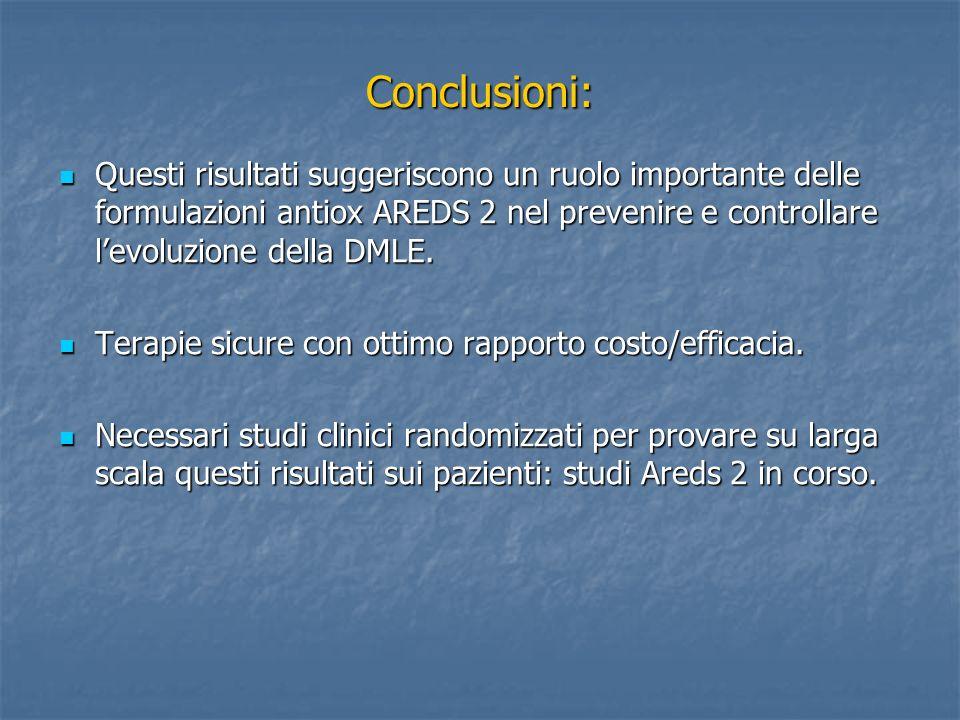 Conclusioni: Questi risultati suggeriscono un ruolo importante delle formulazioni antiox AREDS 2 nel prevenire e controllare levoluzione della DMLE. Q