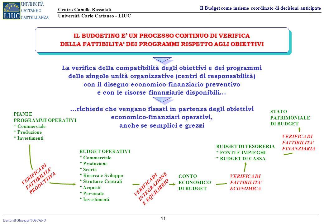 Lucidi di Giuseppe TOSCANO Centro Camillo Bussolati Università Carlo Cattaneo - LIUC Il Budget come insieme coordinato di decisioni anticipate 11 La v