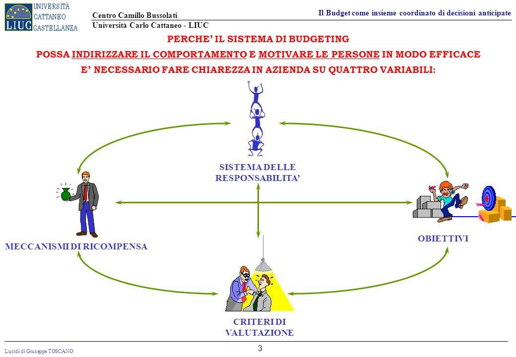 Lucidi di Giuseppe TOSCANO Centro Camillo Bussolati Università Carlo Cattaneo - LIUC Il Budget come insieme coordinato di decisioni anticipate 3 PERCH