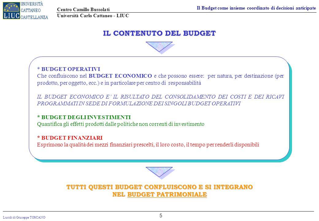 Lucidi di Giuseppe TOSCANO Centro Camillo Bussolati Università Carlo Cattaneo - LIUC Il Budget come insieme coordinato di decisioni anticipate 16 POLITICA INTEGRATA VENDITE-PRODUZIONE-SCORTE POLITICA DI R&S POLITICA STRUTTURE CENTRALI POLITICA COMMERCIALE BUDGET COMMERCIALE POLITICA SCORTE BUDGET SCORTE POLITICA PRODUTTIVA BUDGET DI PRODUZIONE POLITICA R&S BUDGET R&S POLITICA STRUTTURE CENTRALI BUDGET S.C.