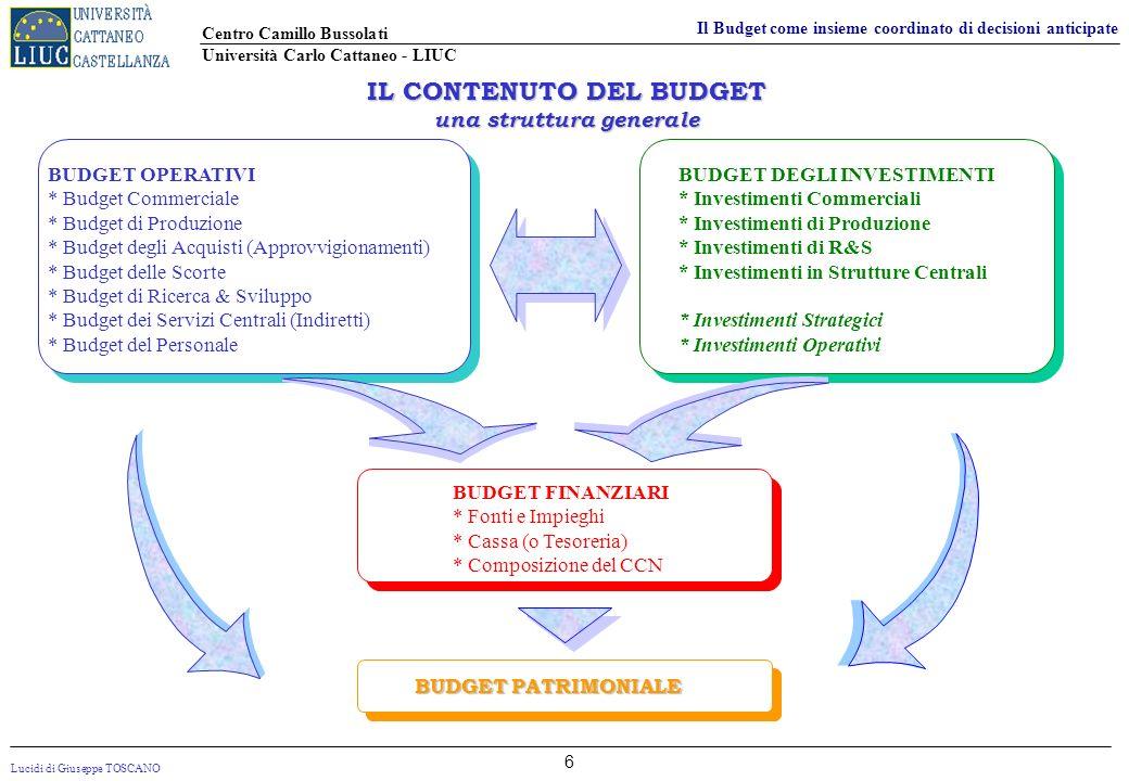 Lucidi di Giuseppe TOSCANO Centro Camillo Bussolati Università Carlo Cattaneo - LIUC Il Budget come insieme coordinato di decisioni anticipate 6 BUDGE